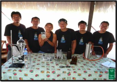équipe de la distillation